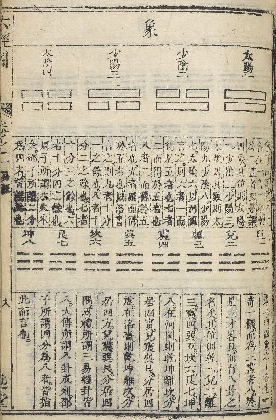 Page from the Illustrated Chinese Classics