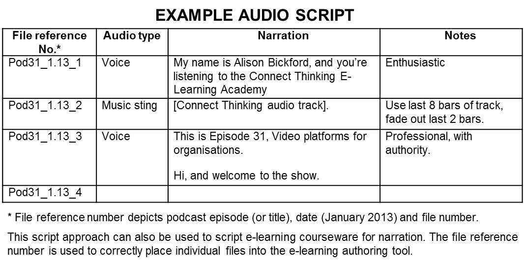 image of an example audio script