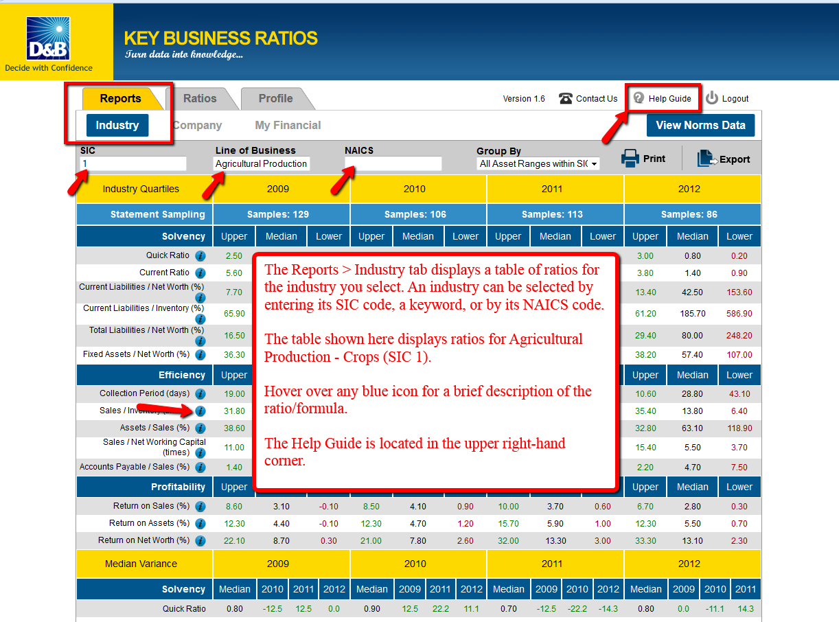 Key Business Ratios search page