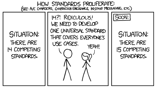 XKCD comic showing how competing standards proliferate
