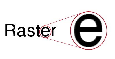 "Word ""Raster"" with the letter e magnified to show pixilated and jagged edges."