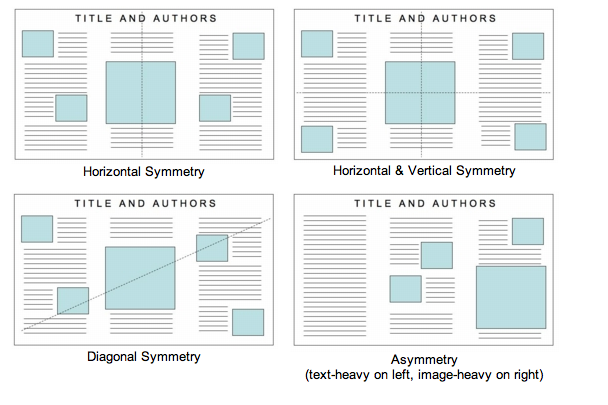 An image showing examples of different symmetrical poster layouts.