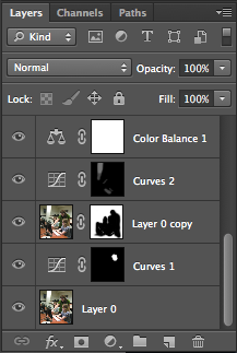 Layers palette with Layers