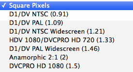 Pixel Aspect Ratio List