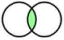 two circles with the overlapping portion highlighted