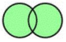 two overlapping circles that are both completely highlighted