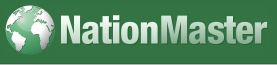 Nation Master Logo