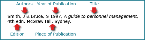 Smith, J & Bruce, S 1997, <i>A Guide to personnel management</i>, 4th edn. McGraw Hill, Sydney.  Title is italicised.