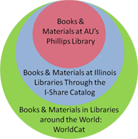 Where to find books image