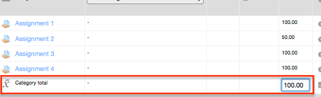 categories and items category total