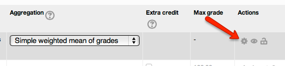 categories and items edit button