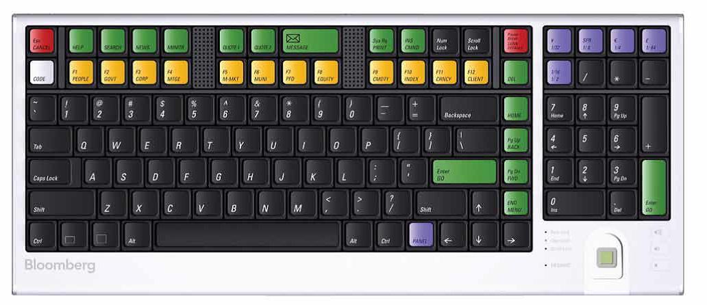 Bloomberg Terminal Keyboard
