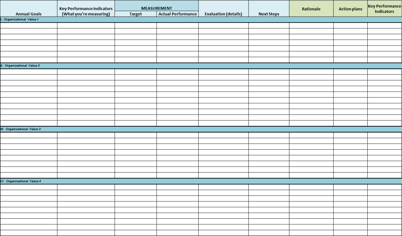 Formal report structuring