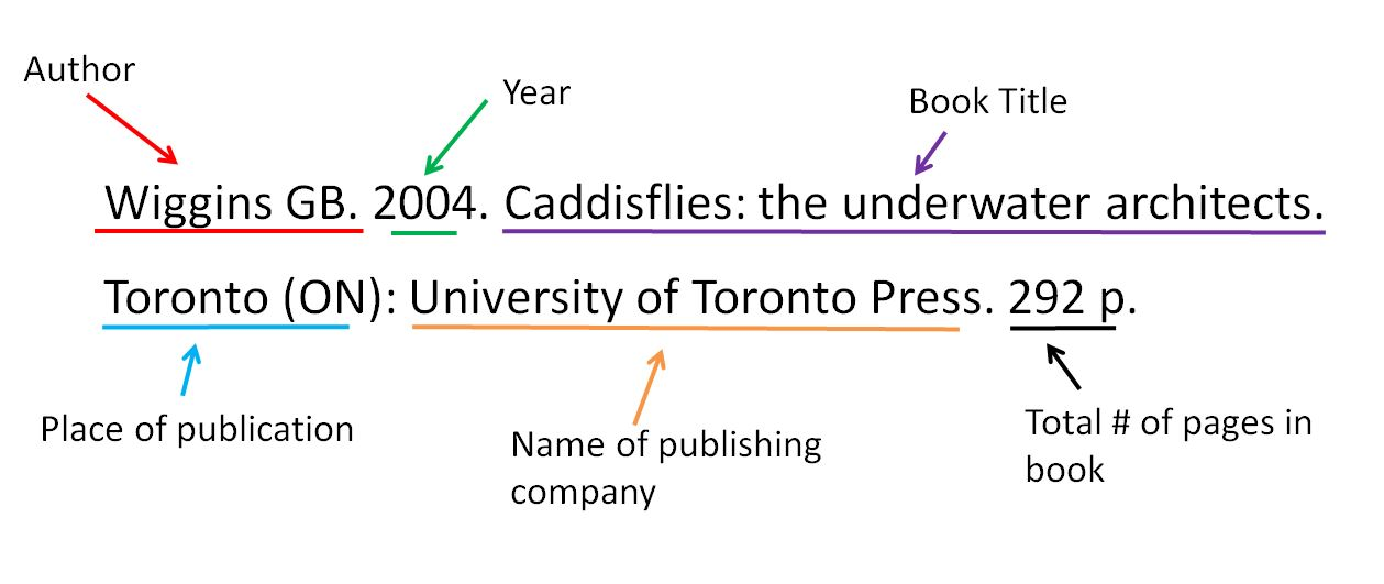 Dissected book citation.