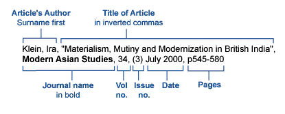 Journal article citation example