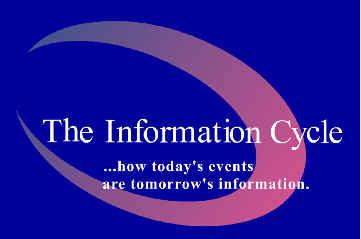 The Information Cycle.  How Today's Events are Tomorrow's Information