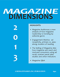 magazine dimensions book jacket