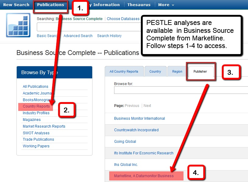 Accessing PESTLE analyses in Business Source Complete
