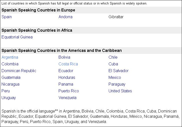 Spanish speaking countries list