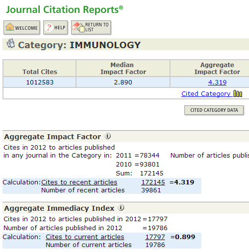 JCR category Immunology showing example category metrics