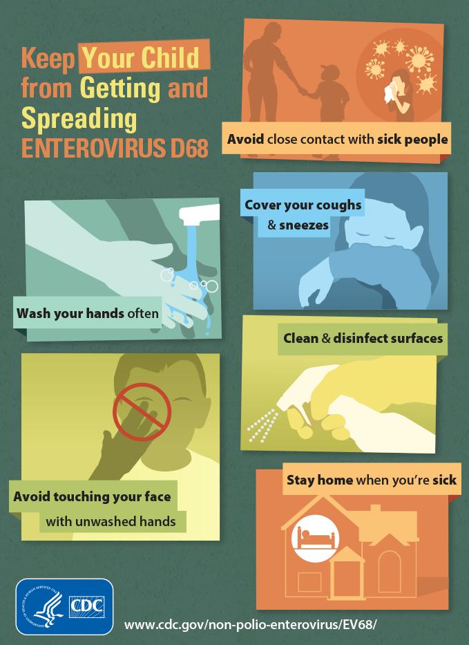 http://www.cdc.gov/non-polio-enterovirus/about/EV68-infographic.html