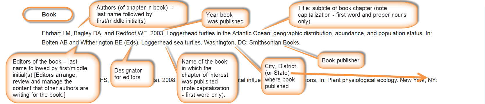 Parts of a book chapter citation