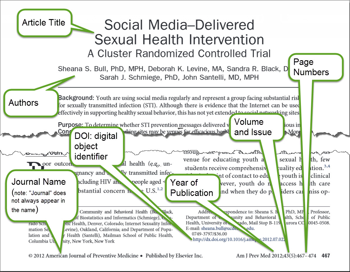 article citation information