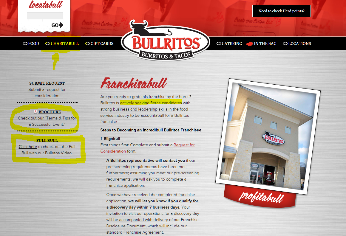 Bullritos franchising image