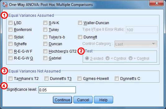 One-way ANOVA: Post Hoc Multiple Comparisons dialog window.