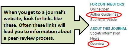 "when you get to a journal's website, look for links to ""author guidelines"" or ""about this journal."" Often these links will lead you to information about the peer-review process."
