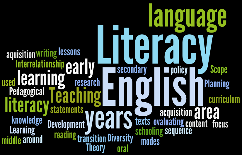: Word cloud of terms related to English and literacy