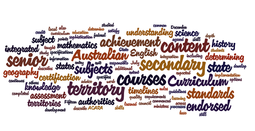 Word cloud with senior secondary school terms