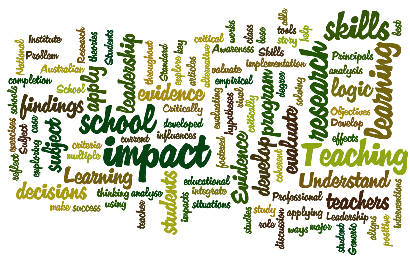 World cloud of terms related to educational and instructional leadership