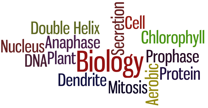 word collage of words related to biology
