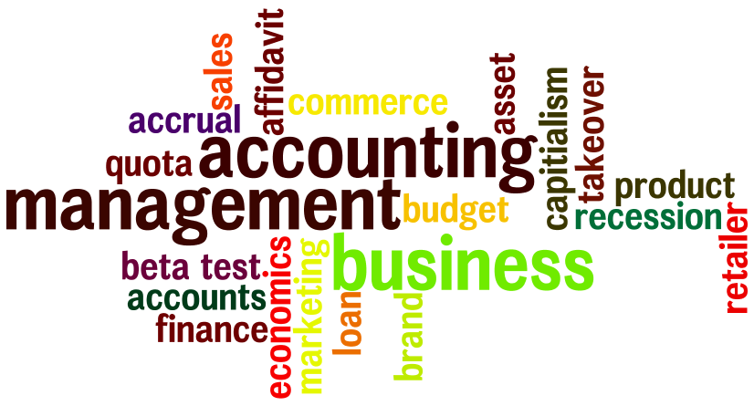 word collage of words related to business, accounting, and management