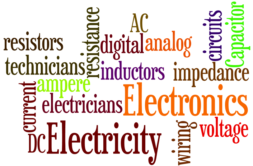 word collage of words related to electricity and electronics