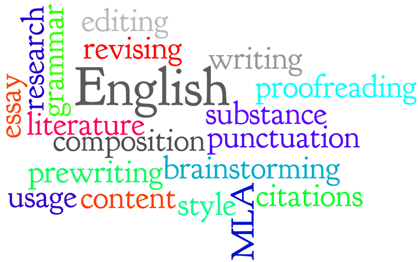 word collage of words related to English