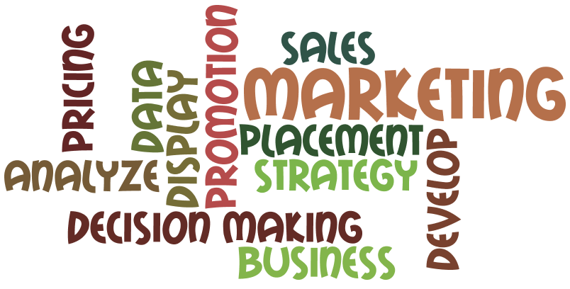 word collage of words related to marketing