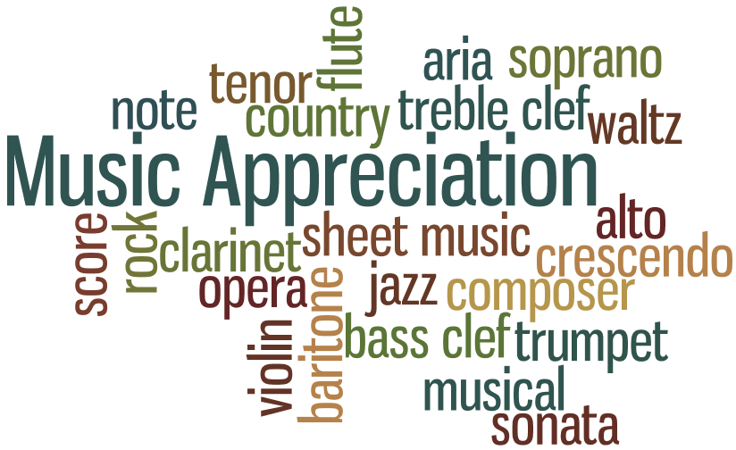 word collage of words related to music appreciation