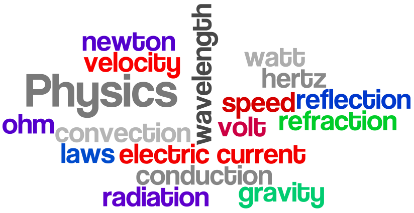 word collage of words related to physics