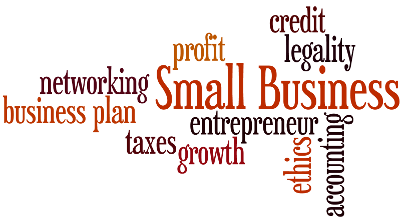 word collage of words related to small business resources
