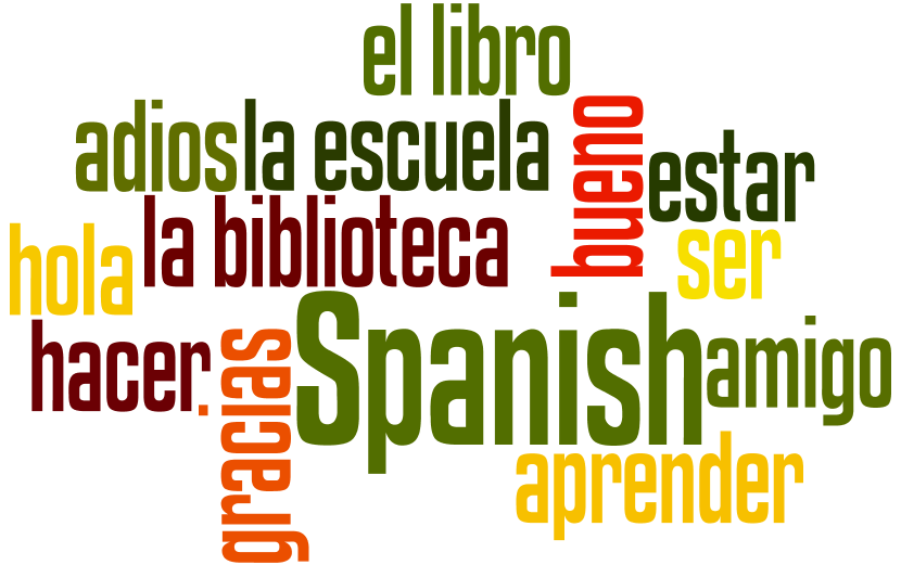 word collage of words related to Spanish