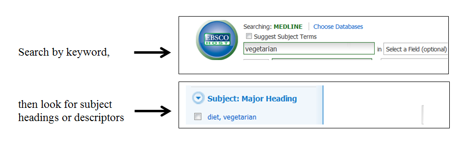 Key Word, Subject, and Descriptors Search