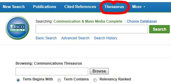 Thesaurus terms