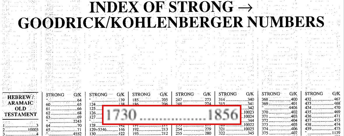 Index of Strong & Goodrick/Kohlenberger Numbers