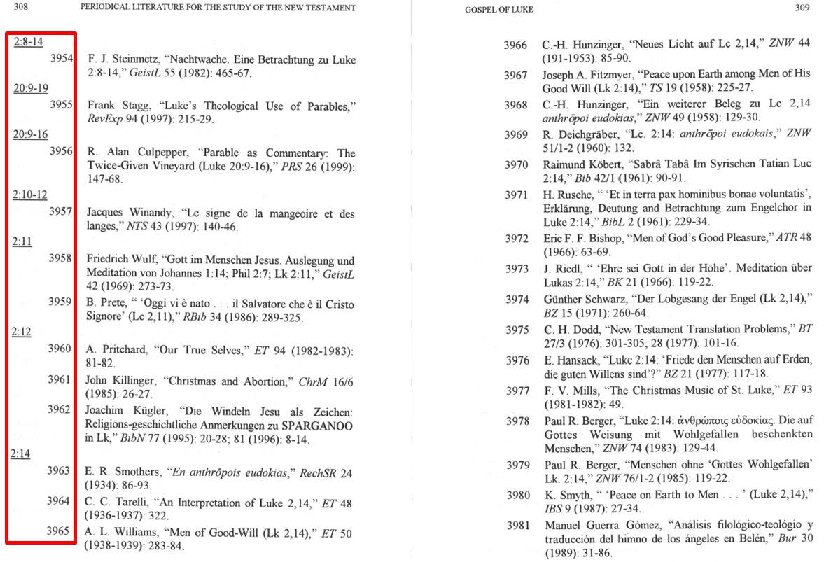 Index to periodical literature for the study of the New Testament Example