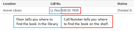 Sample of call number and location
