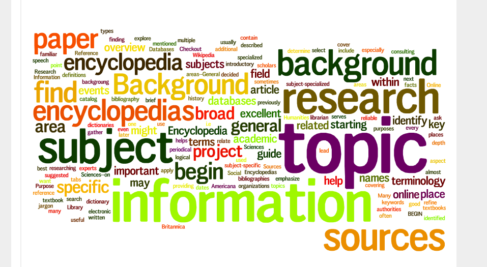 Background Information Word Cloud