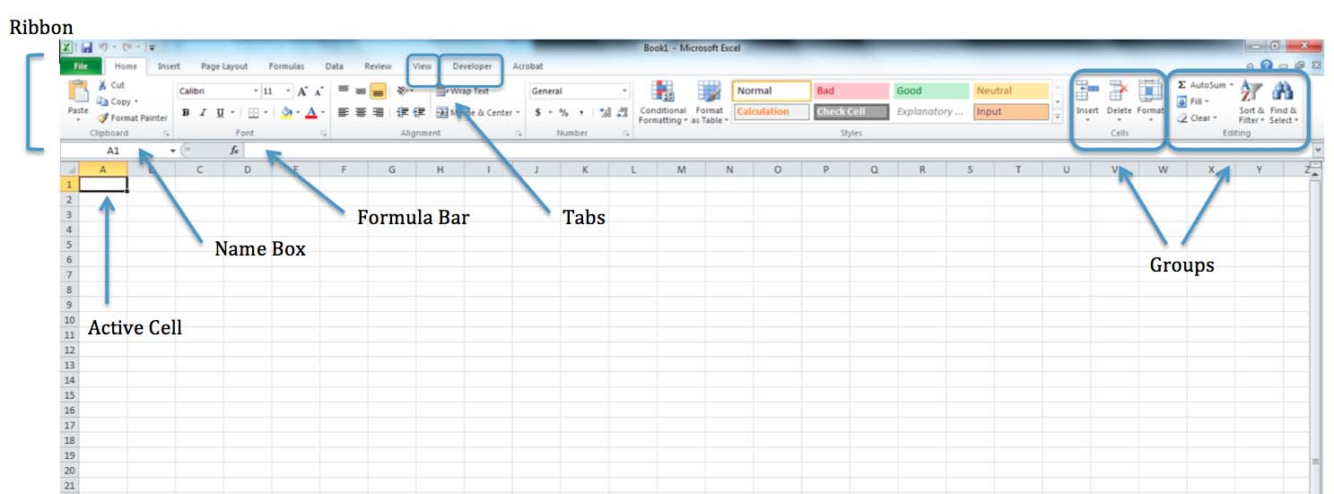 Screenshot of Excel indicating the following: Ribbon, Active Cell, Name Box, Formula Bar, Tabs, Groups