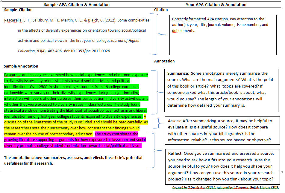 sample annotation